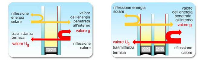 vetri-selettivi-1