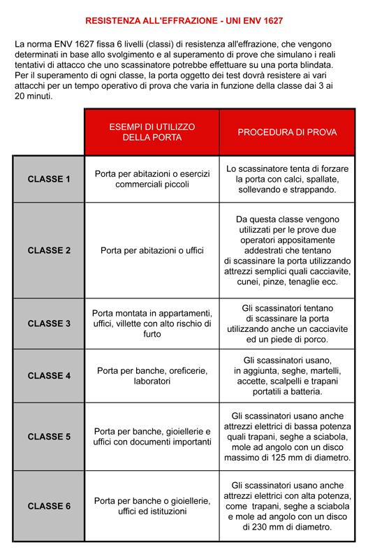 classe.xls